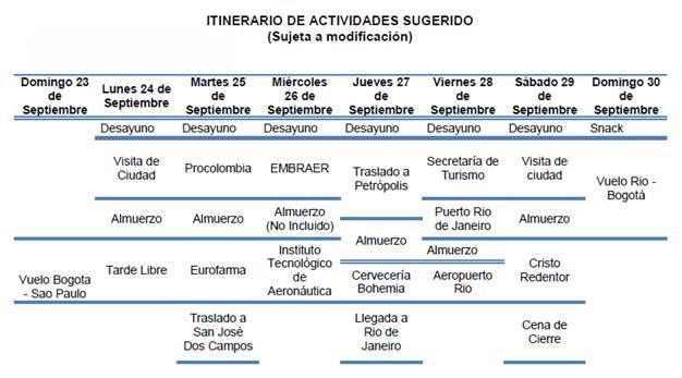 Misión Académica a Brasil para el Departamento de Turismo