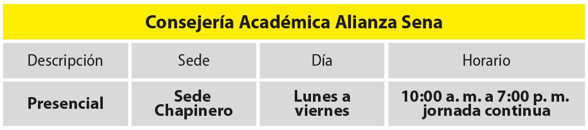 Matrículas Alianza Sena