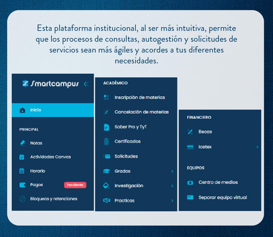 Infografía SmartCampus