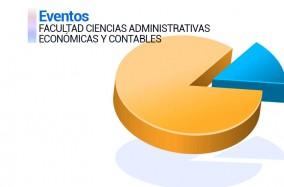 Noticias Facultad de Ciencias Administrativas, Económicas y Contables - Abril 3 al 7